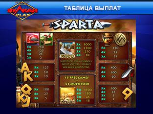 Казино Х (Casino X) официальный сайт: играть онлайн