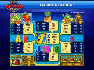 Симулятор Игровых Автоматов Гараж