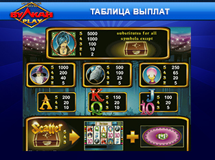 Игровой автомат Magic Money онлайн