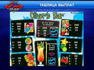 Аппарат Oliver Bar (Бар Оливера) онлайн - Ответить