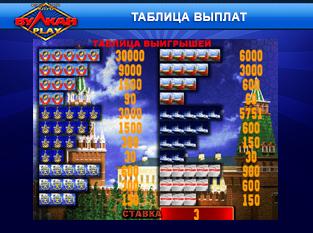 Покерстарс Казино